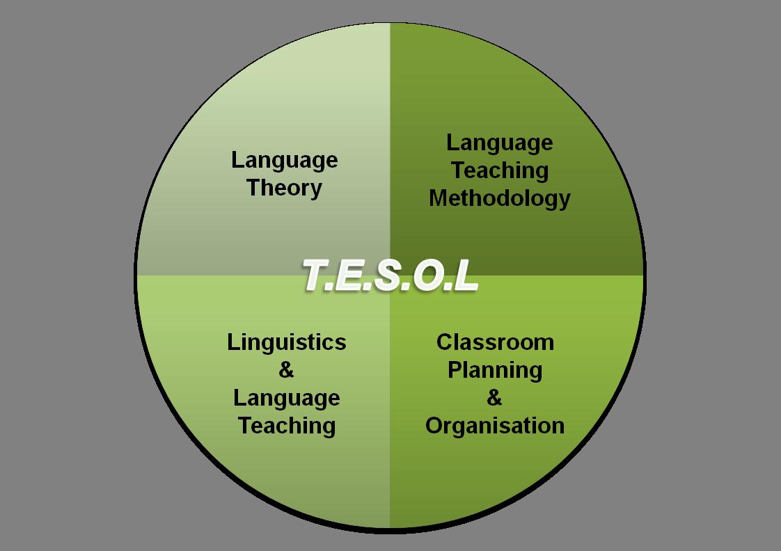TESOL Modules_green2
